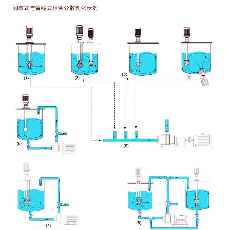 单级管线式龙8官网手机版/泵(外置式机封)
